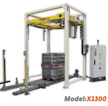 Packaging Machinery Is Closely Linked To Economic Development